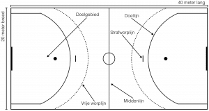 Handbalveld - BetGratis.nl